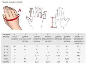Как выбрать размер перчаток