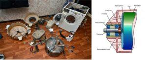 8 основных причин, почему стиральная машина сильно шумит при отжиме
