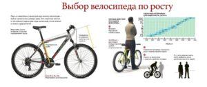 Как выбрать велосипед по росту для мужчины, женщины и ребенка – мнения экспертов