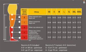 Как выбрать компрессионные чулки и правильно подобрать размер?