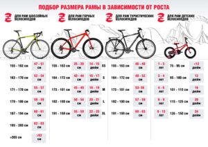 Как выбрать горный велосипед - мнения экспертов