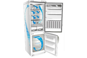 14 лучших холодильников с системой No Frost по ттт‹ЂЉЋЊЉЂтттам покупателей