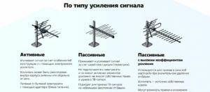 В чём разница между активными и пассивными антеннами