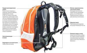 Как выбрать рюкзак для первоклассника - мнение специалистов