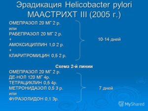 13 современных препаратов для лечения хеликобактерной инфекции (хеликобактер пилори)