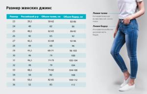 Как выбрать размер джинсов