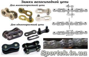 Как выбрать цепь для велосипеда