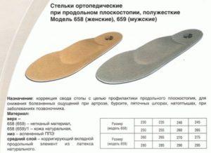 Как выбрать ортопедические стельки при поперечном и продольном плоскостопии – советы специалистов