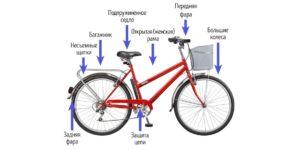 Как выбрать велосипед для города